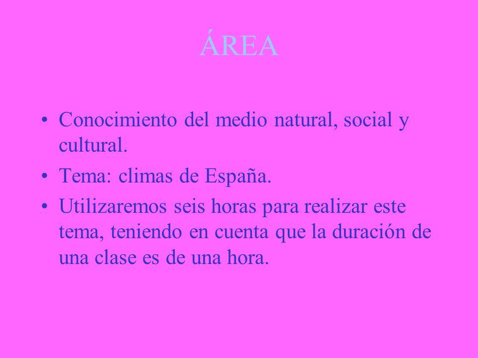 Áreas de este nivel educativo: –Conocimiento del medio natural, social y cultural. –Educación Artística. –Educación Física. –Lengua Castellana y Liter