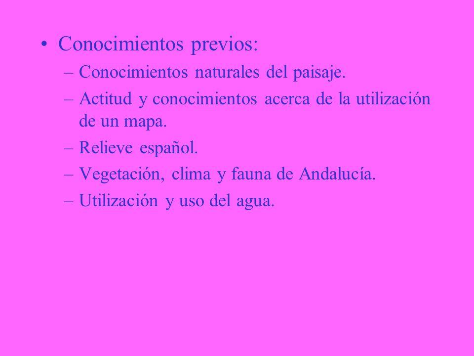 Conocimientos previos: –Conocimientos naturales del paisaje.