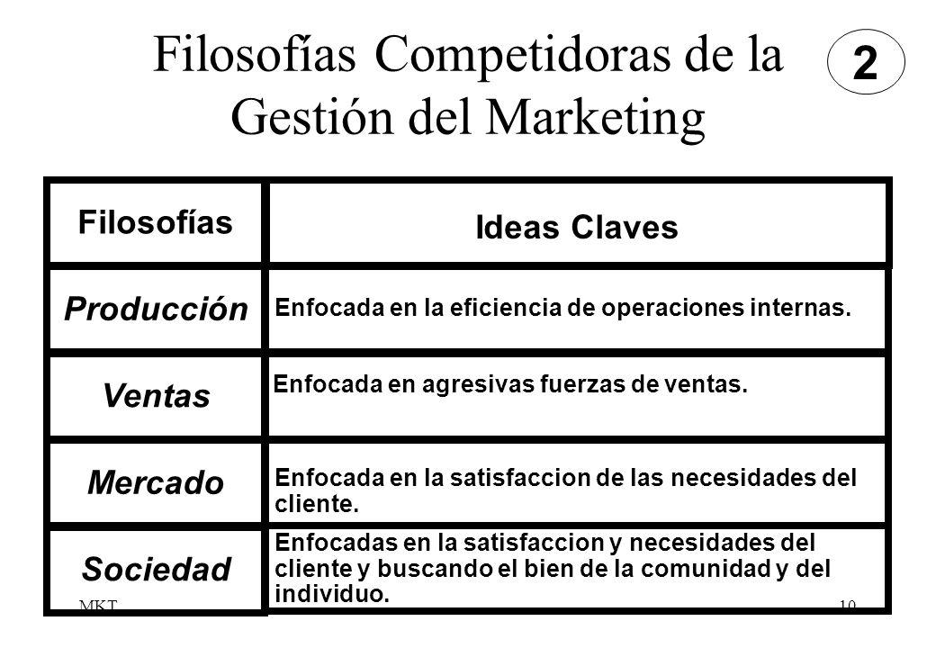 MKT10 Filosofías Competidoras de la Gestión del Marketing 2 Filosofías Ideas Claves Producción Ventas Mercado Sociedad Enfocada en la eficiencia de op