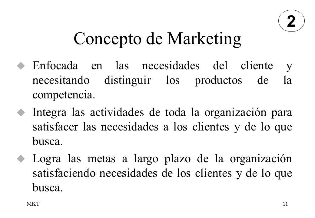 MKT11 Concepto de Marketing Enfocada en las necesidades del cliente y necesitando distinguir los productos de la competencia. Integra las actividades
