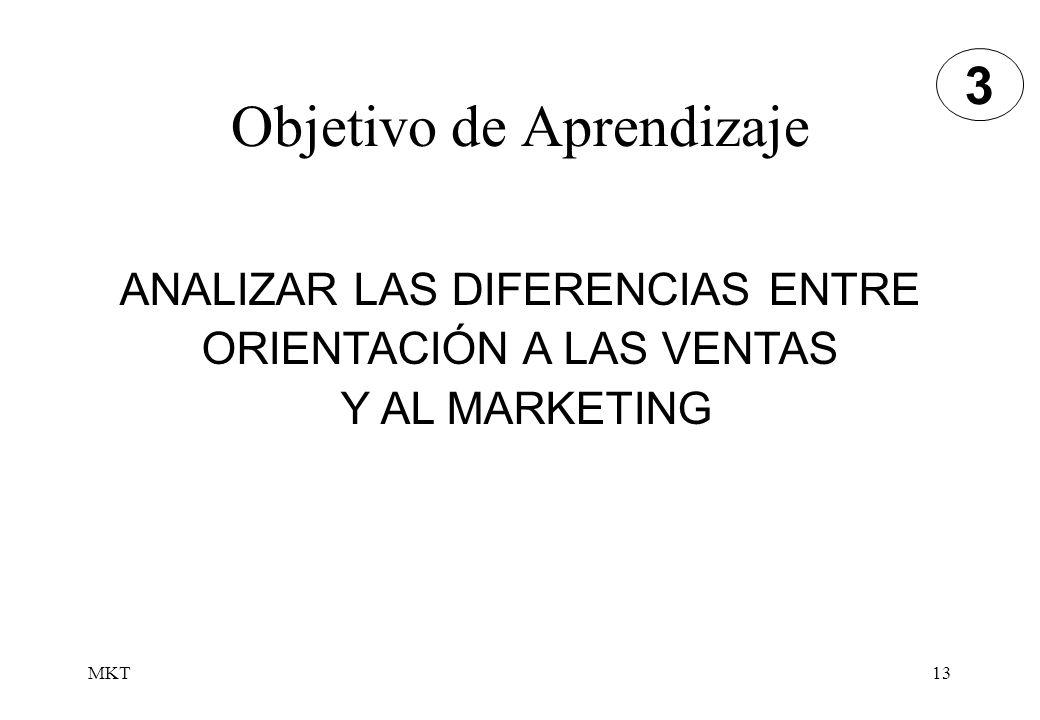 MKT13 Objetivo de Aprendizaje ANALIZAR LAS DIFERENCIAS ENTRE ORIENTACIÓN A LAS VENTAS Y AL MARKETING 3