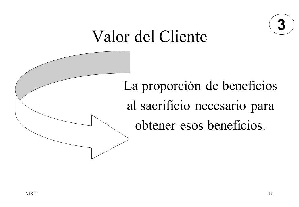 MKT16 Valor del Cliente La proporción de beneficios al sacrificio necesario para obtener esos beneficios. 3