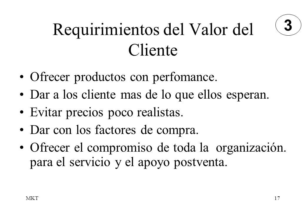 MKT17 Requirimientos del Valor del Cliente Ofrecer productos con perfomance. Dar a los cliente mas de lo que ellos esperan. Evitar precios poco realis
