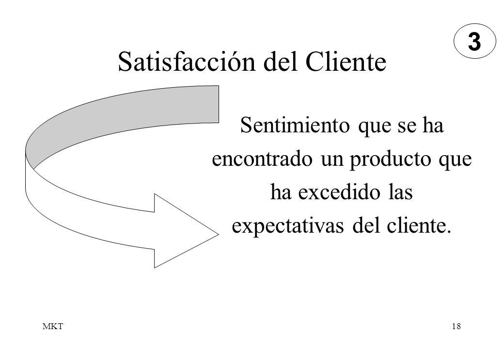 MKT18 Sentimiento que se ha encontrado un producto que ha excedido las expectativas del cliente. Satisfacción del Cliente 3