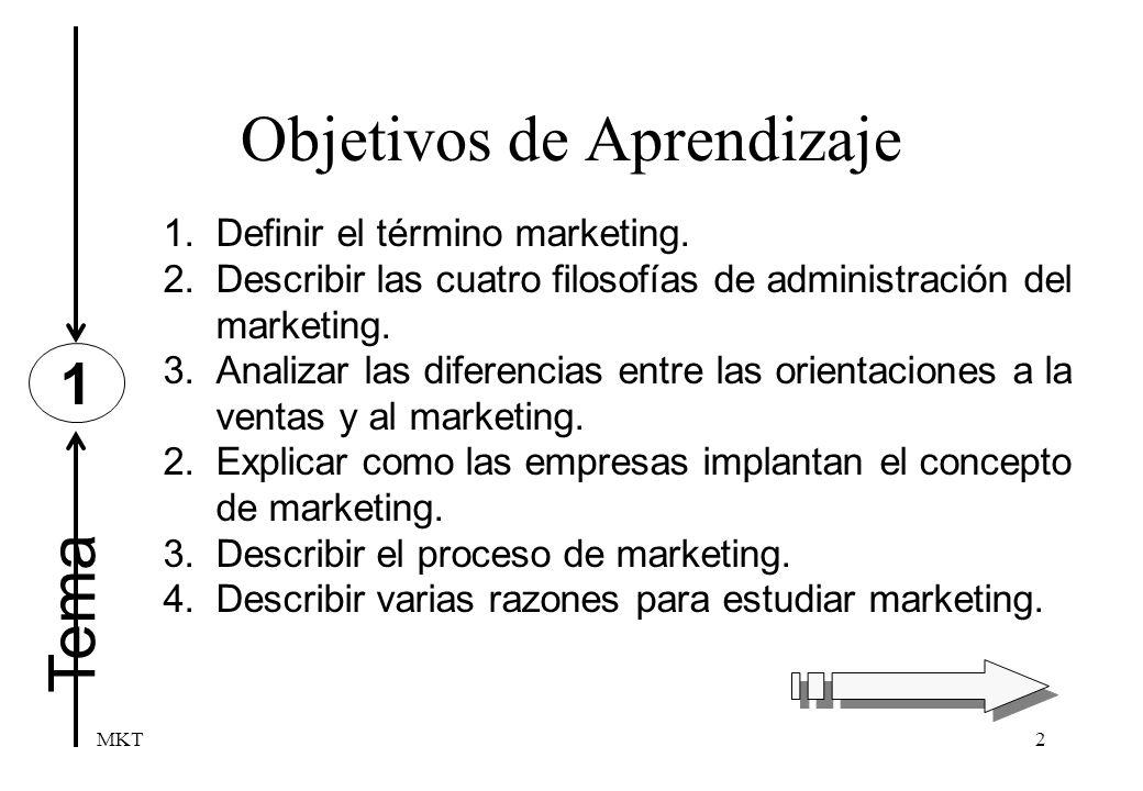 MKT2 Tema Objetivos de Aprendizaje 1 1.Definir el término marketing. 2.Describir las cuatro filosofías de administración del marketing. 3.Analizar las