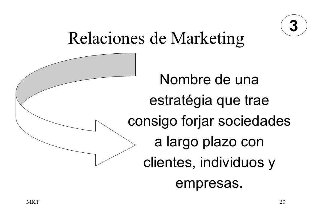 MKT20 Relaciones de Marketing Nombre de una estratégia que trae consigo forjar sociedades a largo plazo con clientes, individuos y empresas. 3