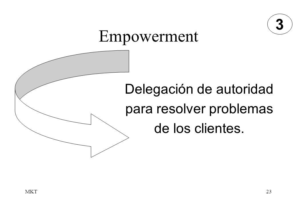 MKT23 Empowerment Delegación de autoridad para resolver problemas de los clientes. 3