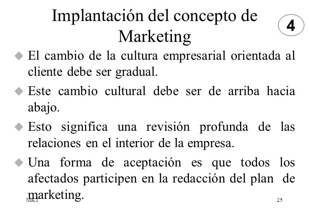 MKT25 Implantación del concepto de Marketing El cambio de la cultura empresarial orientada al cliente debe ser gradual. Este cambio cultural debe ser