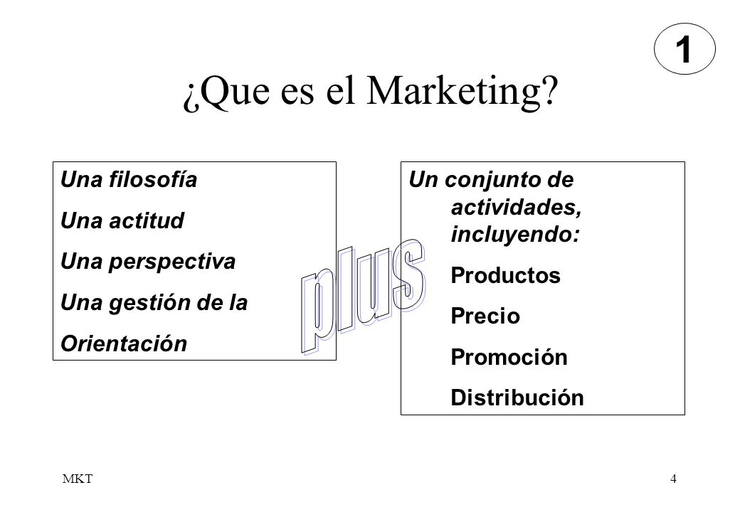 MKT4 ¿Que es el Marketing? Una filosofía Una actitud Una perspectiva Una gestión de la Orientación Un conjunto de actividades, incluyendo: Productos P