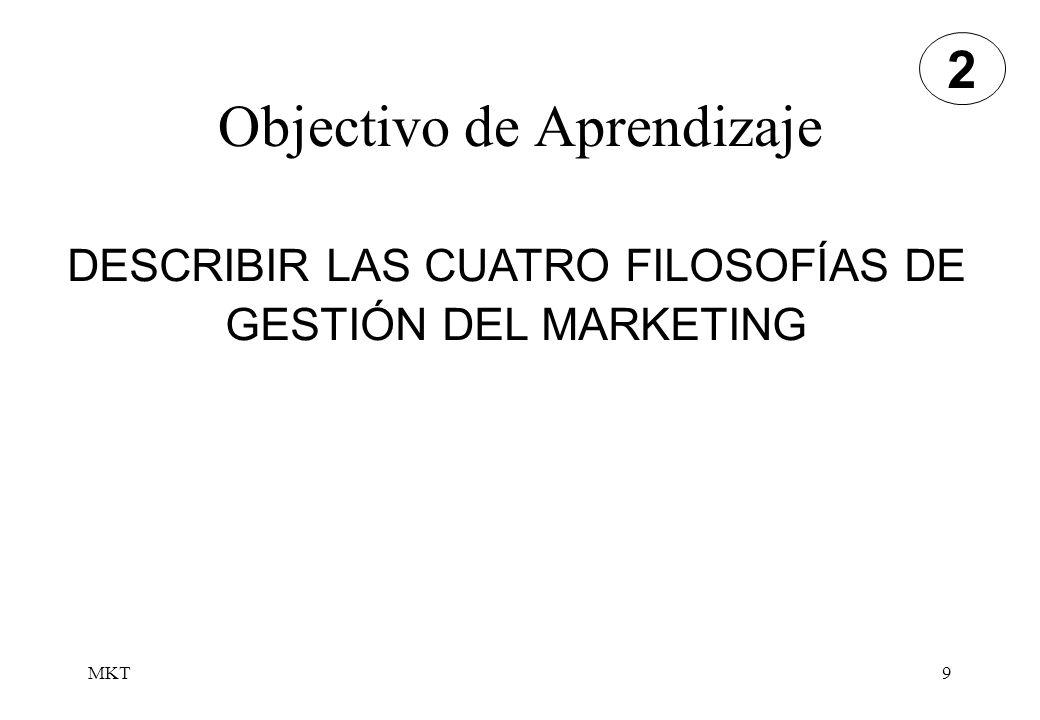 MKT9 Objectivo de Aprendizaje DESCRIBIR LAS CUATRO FILOSOFÍAS DE GESTIÓN DEL MARKETING 2