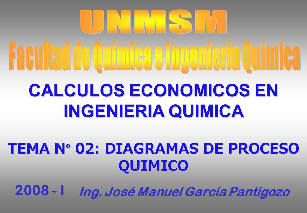 TEMA N º 02: DIAGRAMAS DE PROCESO QUIMICO Ing. José Manuel García Pantigozo 2008 - I CALCULOS ECONOMICOS EN INGENIERIA QUIMICA