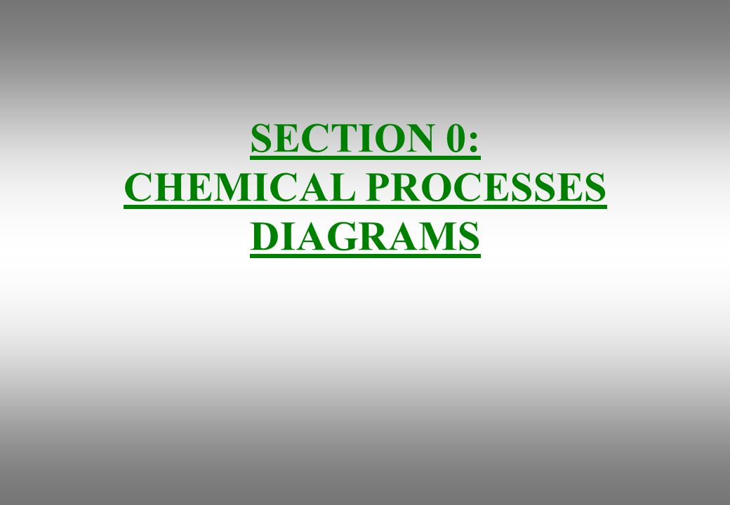 SECTION 0: CHEMICAL PROCESSES DIAGRAMS