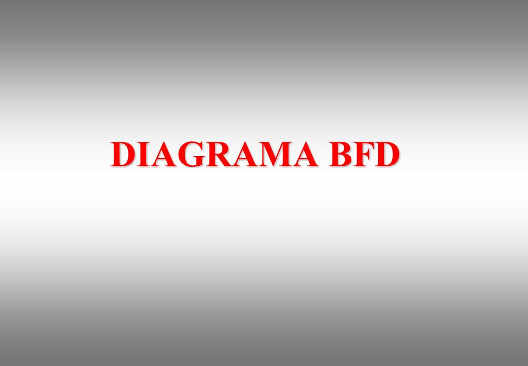 DIAGRAMA BFD