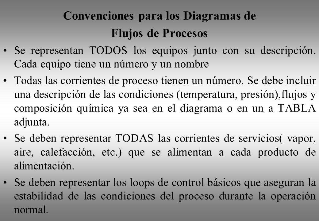 Convenciones para los Diagramas de Flujos de Procesos Se representan TODOS los equipos junto con su descripción. Cada equipo tiene un número y un nomb