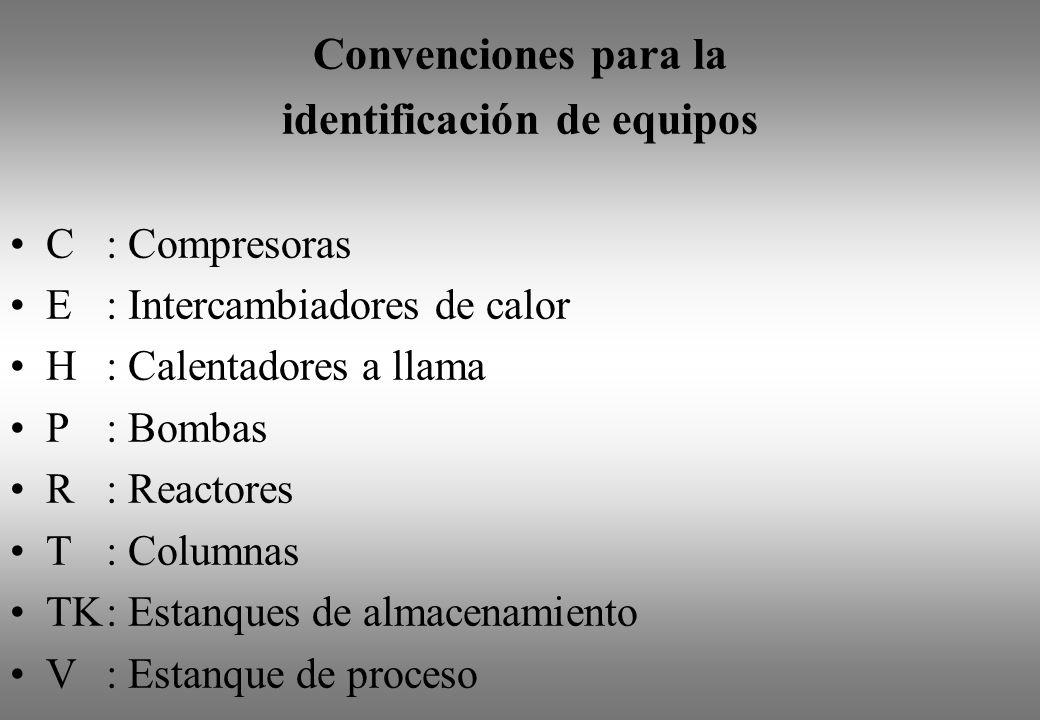 Convenciones para la identificación de equipos C: Compresoras E: Intercambiadores de calor H: Calentadores a llama P: Bombas R: Reactores T: Columnas