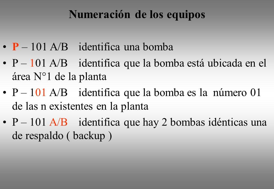 Numeración de los equipos P – 101 A/Bidentifica una bomba P – 101 A/Bidentifica que la bomba está ubicada en el área N°1 de la planta P – 101 A/Bident