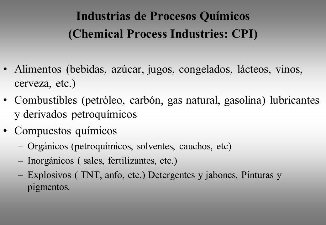 Industrias de Procesos Químicos (Chemical Process Industries: CPI) Alimentos (bebidas, azúcar, jugos, congelados, lácteos, vinos, cerveza, etc.) Combu