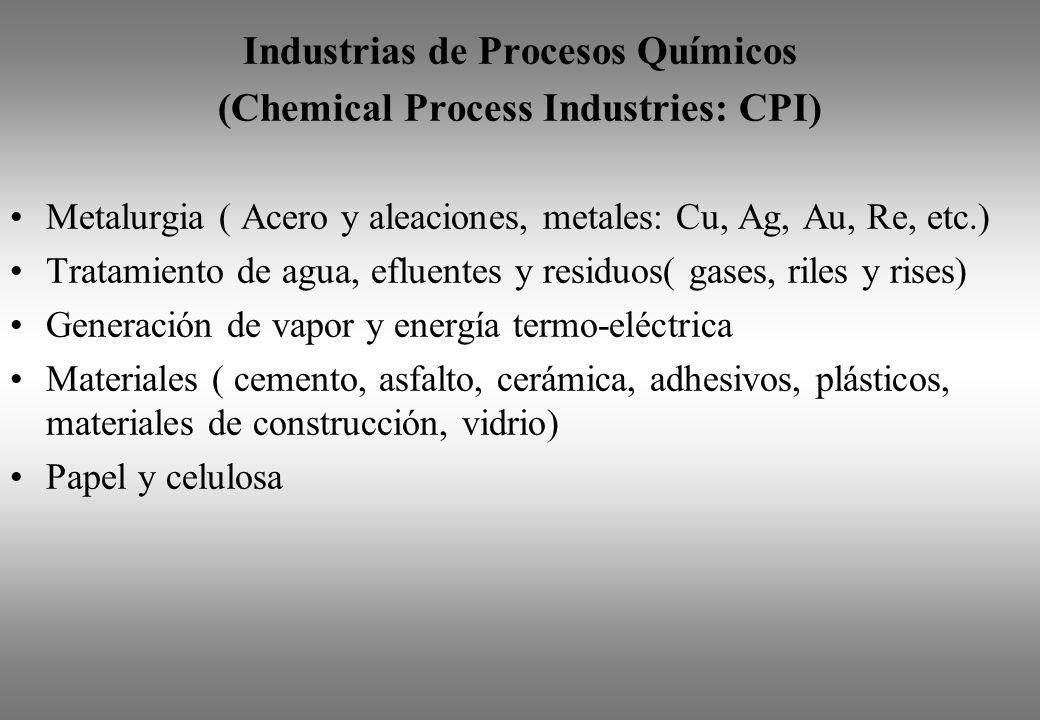 Industrias de Procesos Químicos (Chemical Process Industries: CPI) Metalurgia ( Acero y aleaciones, metales: Cu, Ag, Au, Re, etc.) Tratamiento de agua