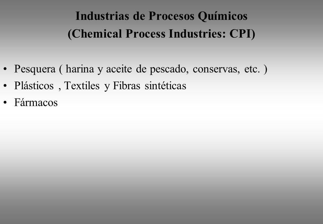 Industrias de Procesos Químicos (Chemical Process Industries: CPI) Pesquera ( harina y aceite de pescado, conservas, etc. ) Plásticos, Textiles y Fibr