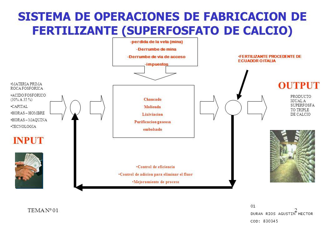 TEMA Nº 012 INPUT OUTPUT ChancadoMoliendaLixiviacion Purificacion gaseosa embolsado Control de eficiencia Control de adicion para eliminar el fluor Me