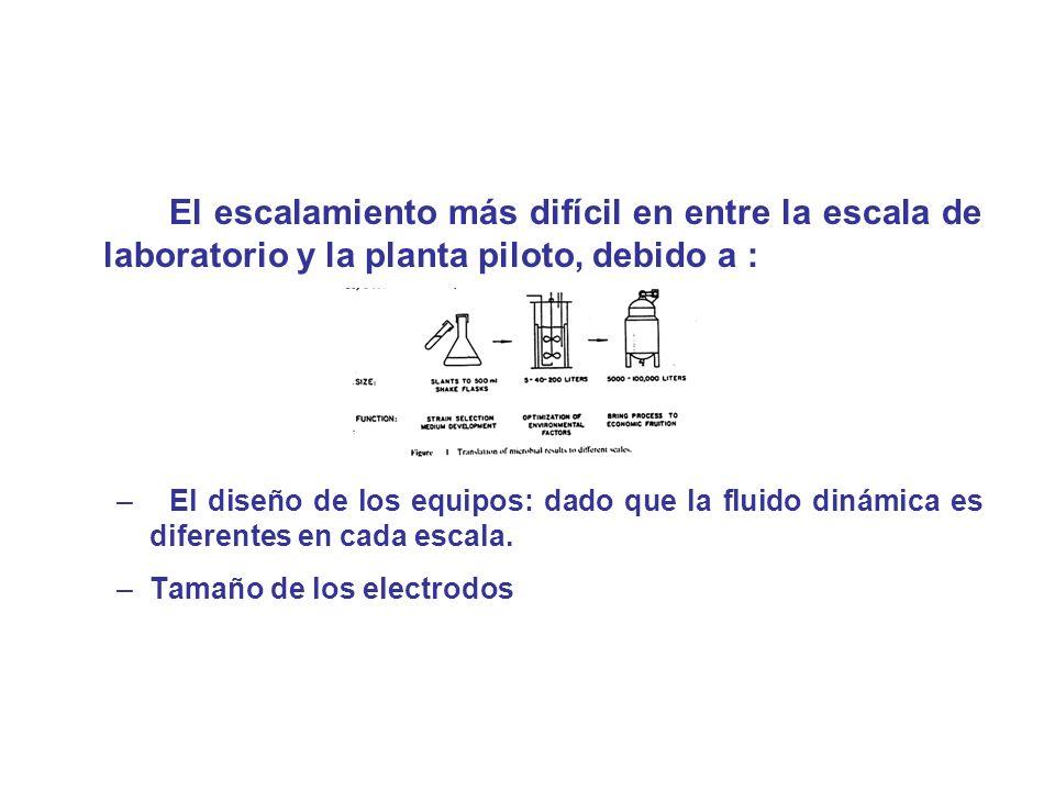 El escalamiento más difícil en entre la escala de laboratorio y la planta piloto, debido a : –El diseño de los equipos: dado que la fluido dinámica es