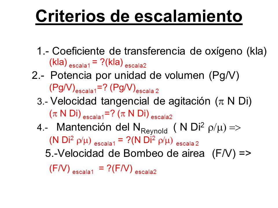 Criterios de escalamiento 1.- Coeficiente de transferencia de oxígeno (kla) (kla) escala1 = ?(kla) escala2 2.- Potencia por unidad de volumen (Pg/V) (