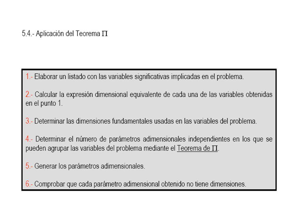 ESCALAMIENTO DE BIOREACTORES