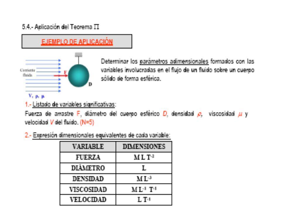 Criterios de Escalamiento El escalamiento involucra el estudio de los problemas asociados a transferir la información obtenida en el laboratorio (ml) a escala de planta piloto (lt) y desde escala de planta piloto (lt) a escala industrial (m 3 ).