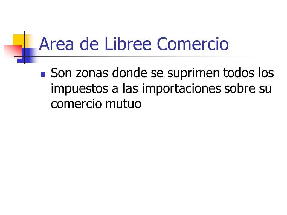Area de Libree Comercio Son zonas donde se suprimen todos los impuestos a las importaciones sobre su comercio mutuo