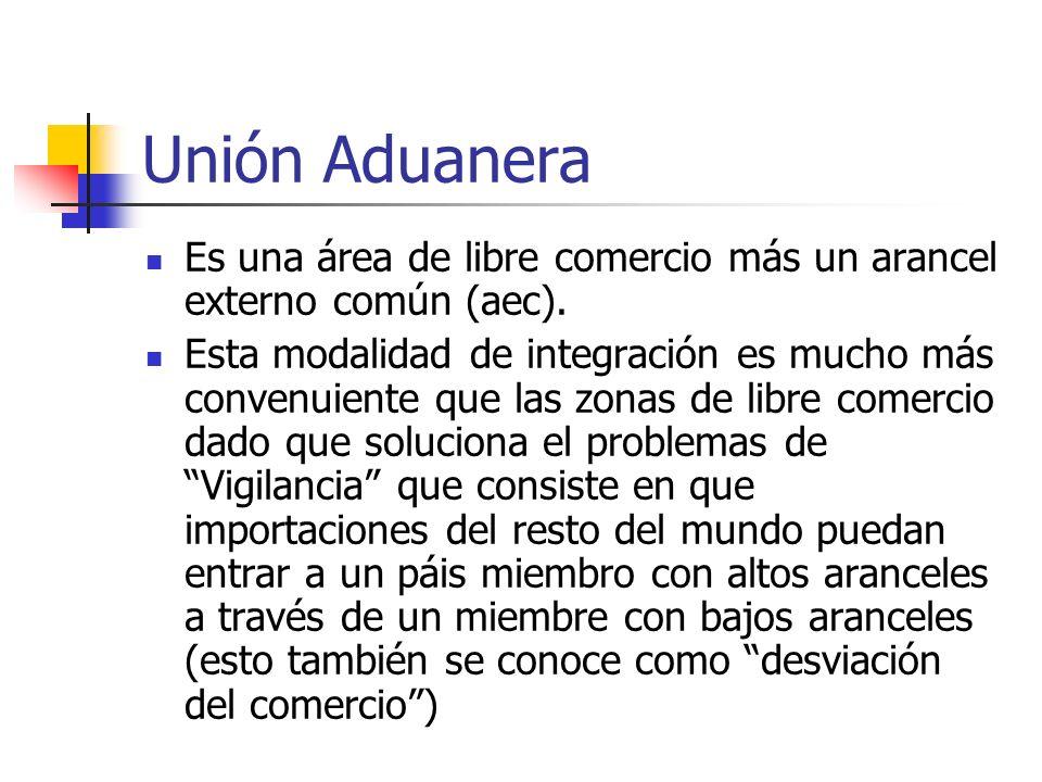Unión Aduanera Es una área de libre comercio más un arancel externo común (aec). Esta modalidad de integración es mucho más convenuiente que las zonas