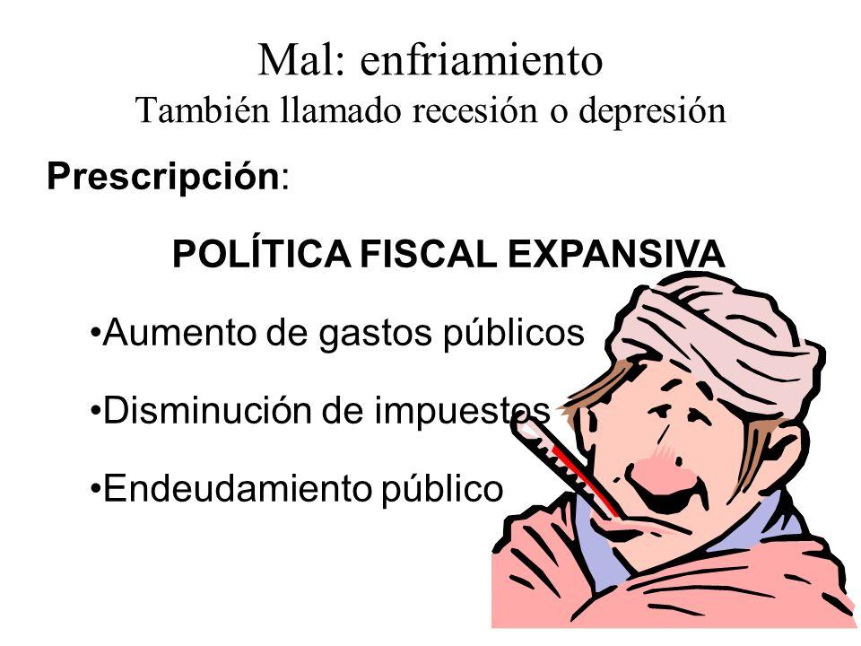 Análisis económico en el corto plazo: la demanda agregada Ante la depresión o recesión económica que se dio en la década de los años 30 se experimentó
