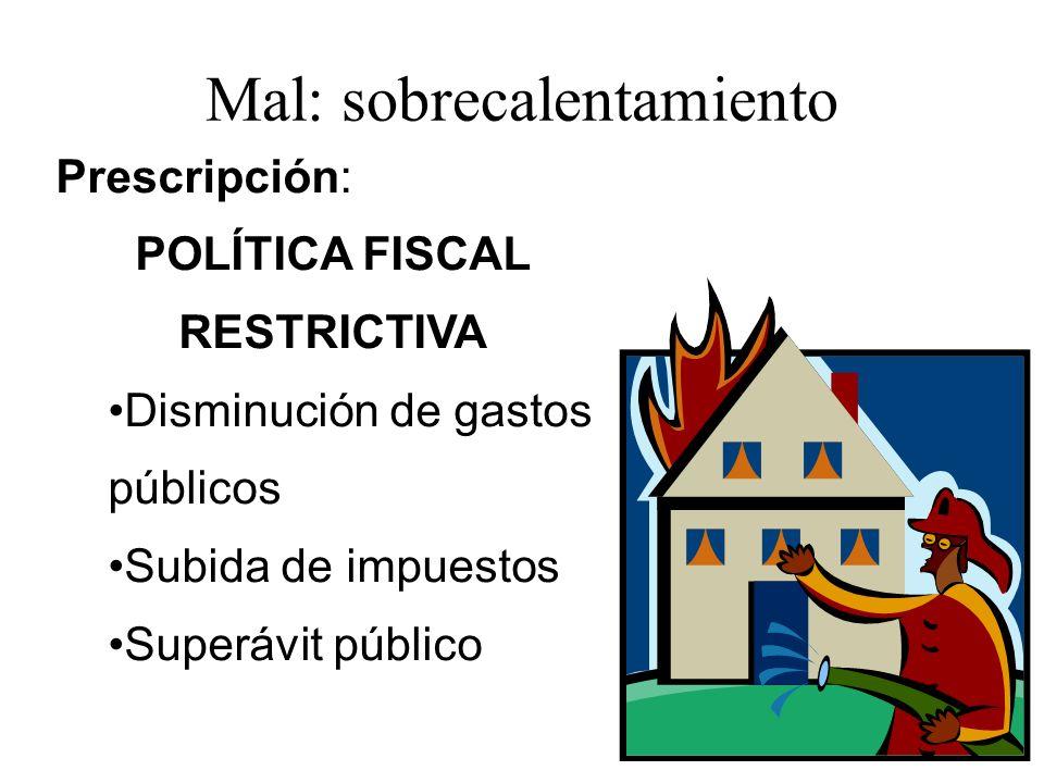 Mal: enfriamiento También llamado recesión o depresión Prescripción: POLÍTICA FISCAL EXPANSIVA Aumento de gastos públicos Disminución de impuestos End