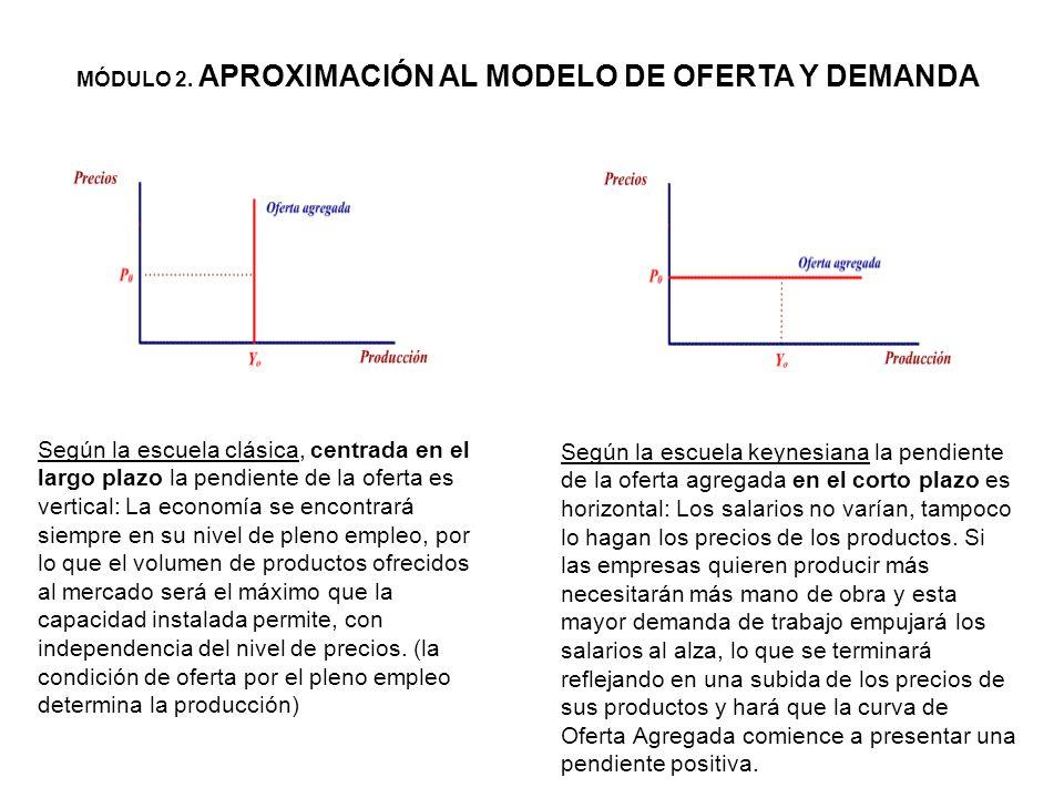 Las recetas keynesianas: Resumen EnfriamientoSobrecalentamiento Síntomas Causas Medicina ParoInflación Demanda agregada insuficiente Exceso de demanda