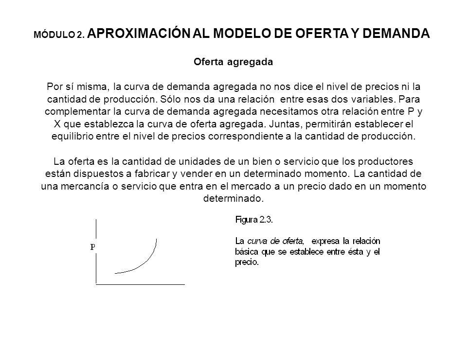Las recetas monetaristas -Oferta agregada- Las medidas de política fiscal para curar las enfermedades económicas