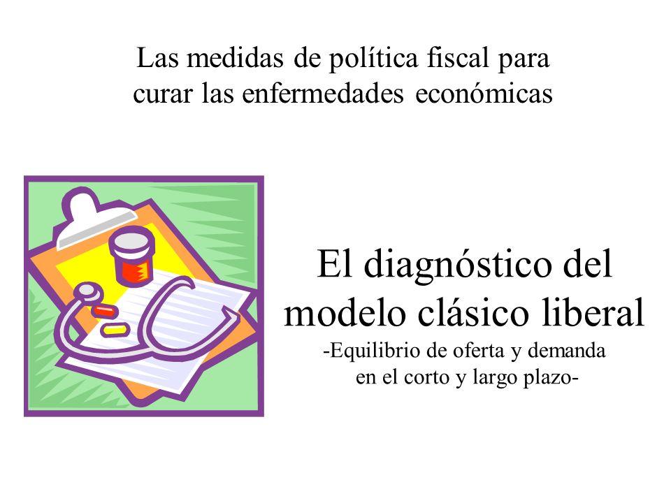 El diagnóstico del modelo clásico liberal -Equilibrio de oferta y demanda en el corto y largo plazo- Las medidas de política fiscal para curar las enfermedades económicas