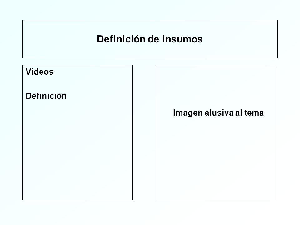 Definición de insumos Videos Definición Imagen alusiva al tema