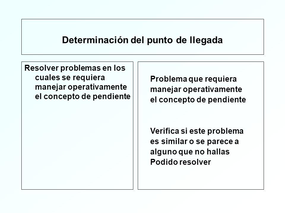Determinación del punto de llegada Resolver problemas en los cuales se requiera manejar operativamente el concepto de pendiente Problema que requiera manejar operativamente el concepto de pendiente Verifica si este problema es similar o se parece a alguno que no hallas Podido resolver