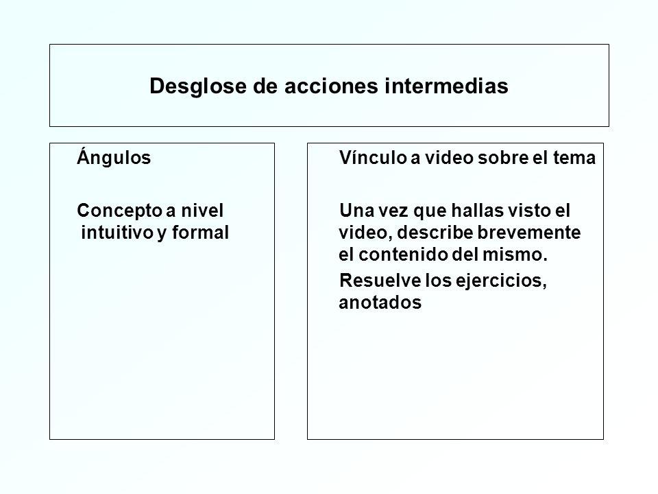 Desglose de acciones intermedias Plano cartesiano Concepto a nivel intuitivo y formal Vínculo a video sobre el tema Una vez que hallas visto el video, describe brevemente el contenido del mismo, y resuelve los ejercicios, anotados