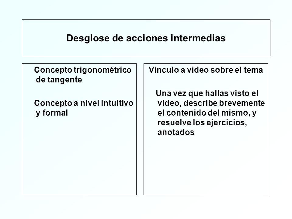Desglose de acciones intermedias Concepto trigonométrico de tangente Concepto a nivel intuitivo y formal Vínculo a video sobre el tema Una vez que hallas visto el video, describe brevemente el contenido del mismo, y resuelve los ejercicios, anotados