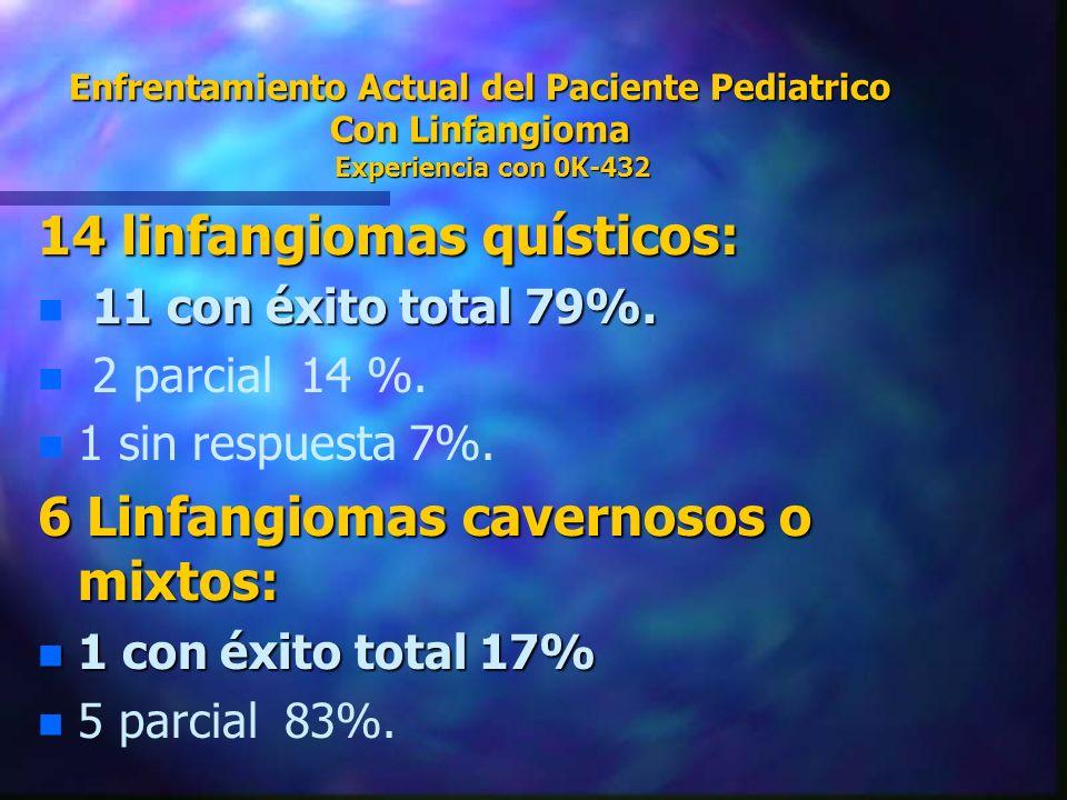 Enfrentamiento Actual del Paciente Pediatrico Con Linfangioma Experiencia con 0K-432 14 linfangiomas quísticos: n 11 con éxito total 79%. n n 2 parcia