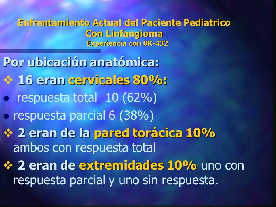 Enfrentamiento Actual del Paciente Pediatrico Con Linfangioma Experiencia con 0K-432 Por ubicación anatómica: v16 eran cervicales 80%: v 16 eran cervi