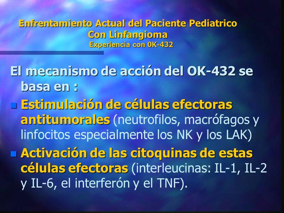 Enfrentamiento Actual del Paciente Pediatrico Con Linfangioma Experiencia con 0K-432 El mecanismo de acción del OK-432 se basa en : n Estimulación de