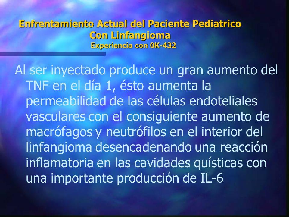 Enfrentamiento Actual del Paciente Pediatrico Con Linfangioma Experiencia con 0K-432 Al ser inyectado produce un gran aumento del TNF en el día 1, ést