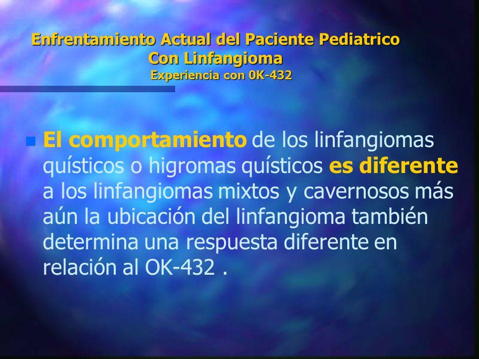 Enfrentamiento Actual del Paciente Pediatrico Con Linfangioma Experiencia con 0K-432 n n El comportamiento de los linfangiomas quísticos o higromas qu