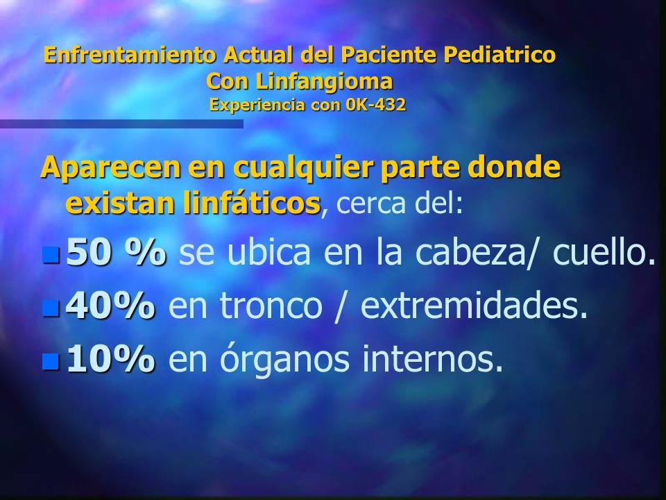 Enfrentamiento Actual del Paciente Pediatrico Con Linfangioma Experiencia con 0K-432 Aparecen en cualquier parte donde existan linfáticos Aparecen en