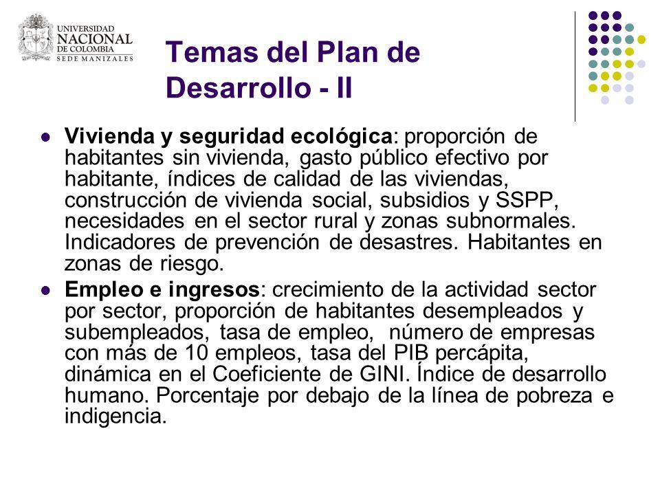 Temas del Plan de Desarrollo - II Vivienda y seguridad ecológica: proporción de habitantes sin vivienda, gasto público efectivo por habitante, índices