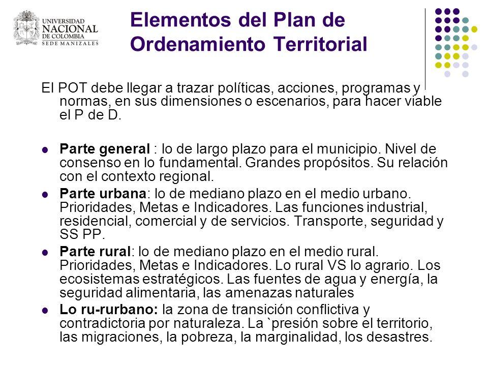 Elementos del Plan de Ordenamiento Territorial El POT debe llegar a trazar políticas, acciones, programas y normas, en sus dimensiones o escenarios, p