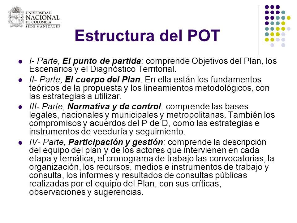 Estructura del POT I- Parte, El punto de partida: comprende Objetivos del Plan, los Escenarios y el Diagnóstico Territorial. II- Parte, El cuerpo del