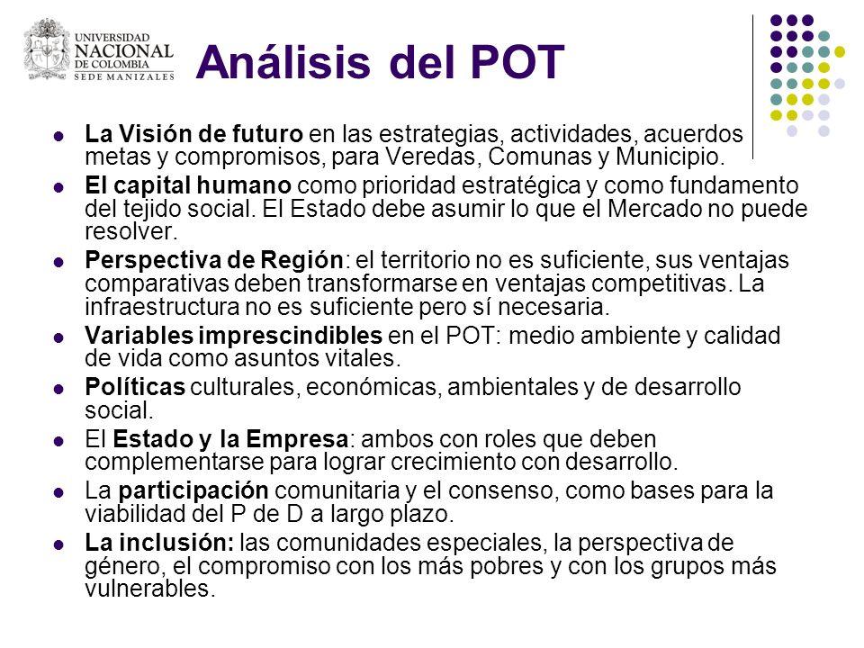 Análisis del POT La Visión de futuro en las estrategias, actividades, acuerdos metas y compromisos, para Veredas, Comunas y Municipio. El capital huma