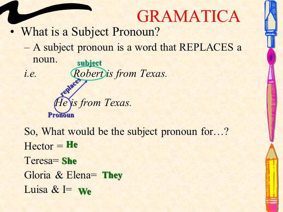 SPANISH Singular Subject Pronouns I- You (informal)- He- She- You (polite)- Yo TúTú Él Ella Usted (Ud.)